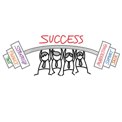 Essay on how do you measure success in your life