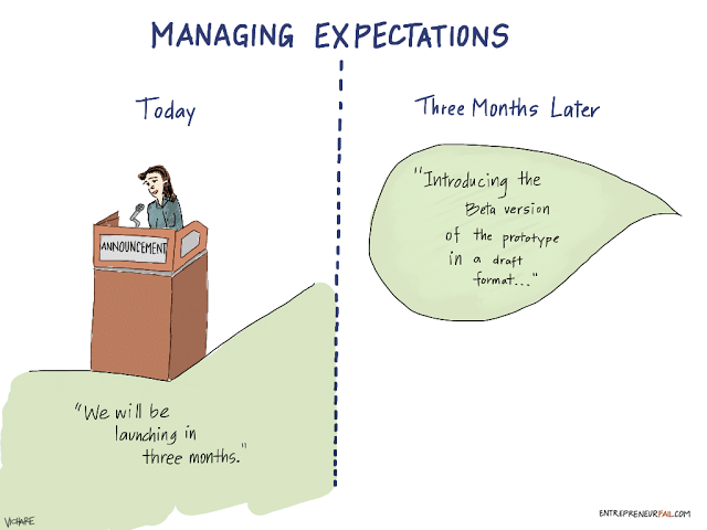 Launch and Learn - Managing Expectations