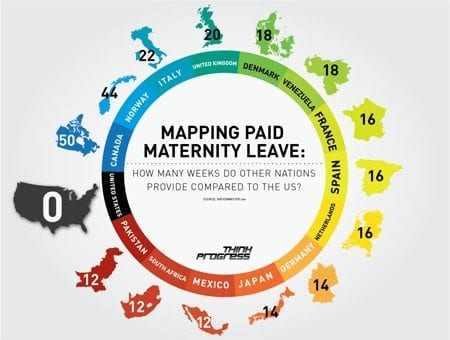 Comparing Paid Maternity Leave Around the World