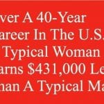10 Facts About the Gender Wage Gap