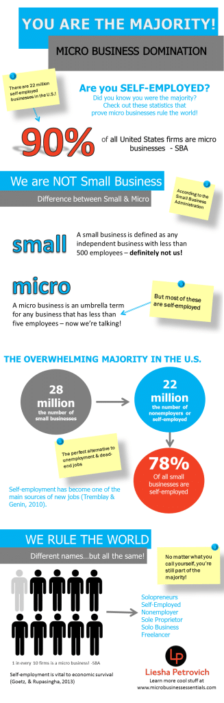 micro business infographic - Zemanta Related Posts Thumbnail
