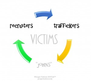 Traffick-Circle-Graphic-1