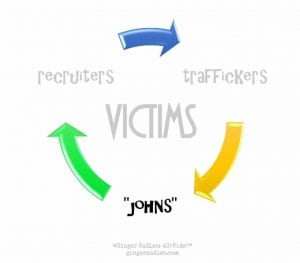 Traffick-Circle-Graphic-2
