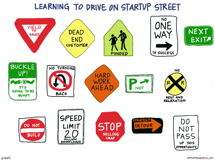 #entrepreneurfail Learning to Drive on Startup Street