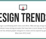 2015 Web Design Trends: A Practical Approach