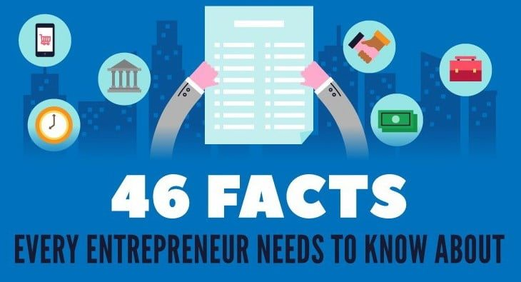 46 Facts Every Entrepreneur Needs To Know About Infographic