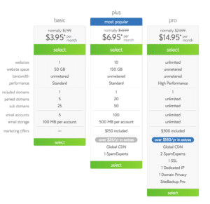 Bluehost Packages Starting at $3.95